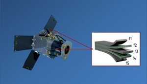 Multifunctional lightweight structures for satellites